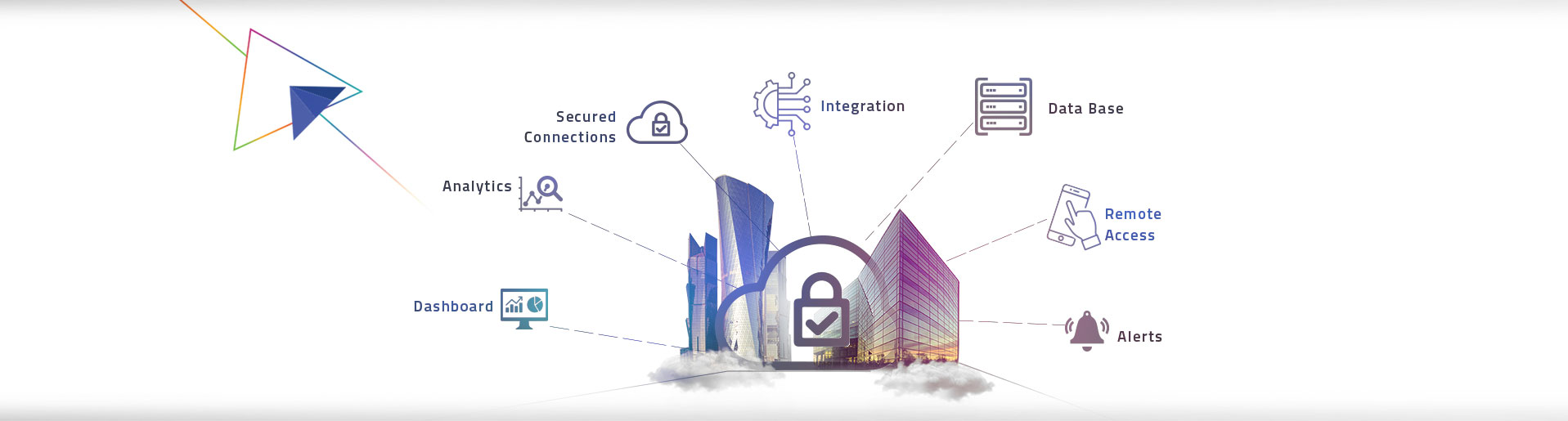 iot based building management system