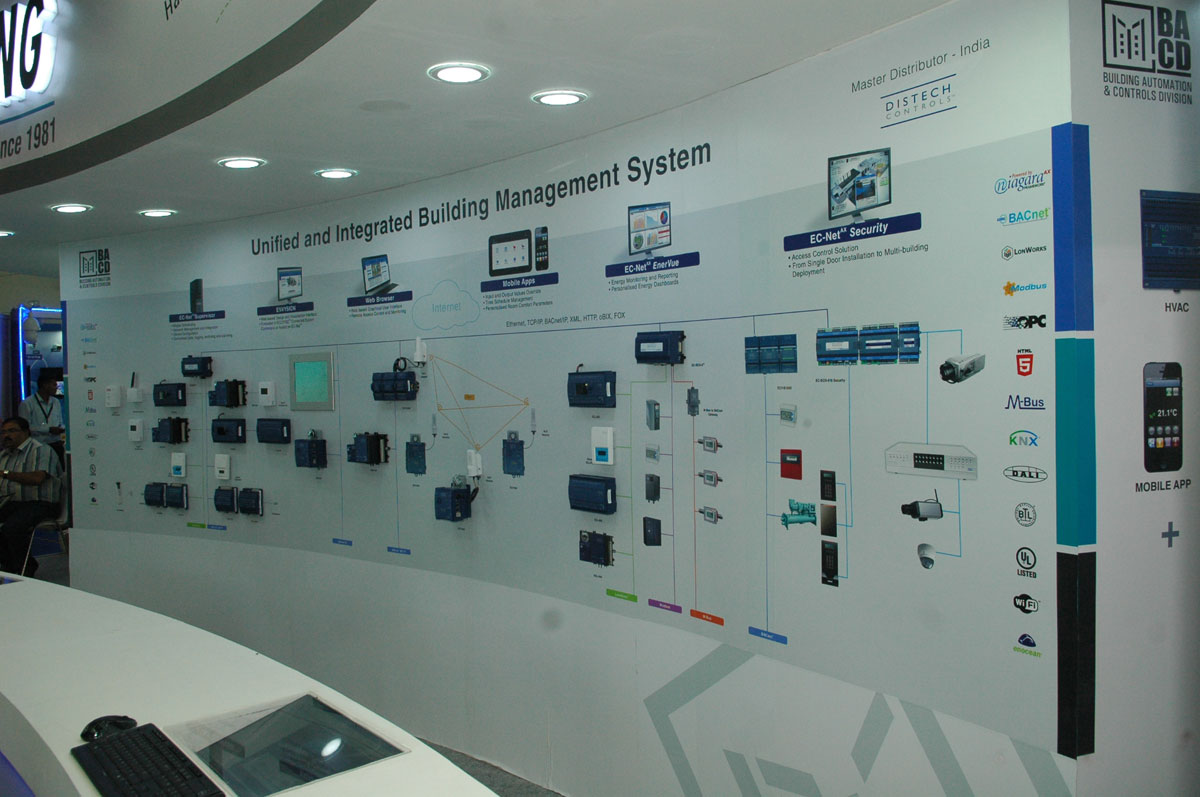 Events And Exhibitions Ifsec 2015 Messung Building Infrastructure Automation Controls